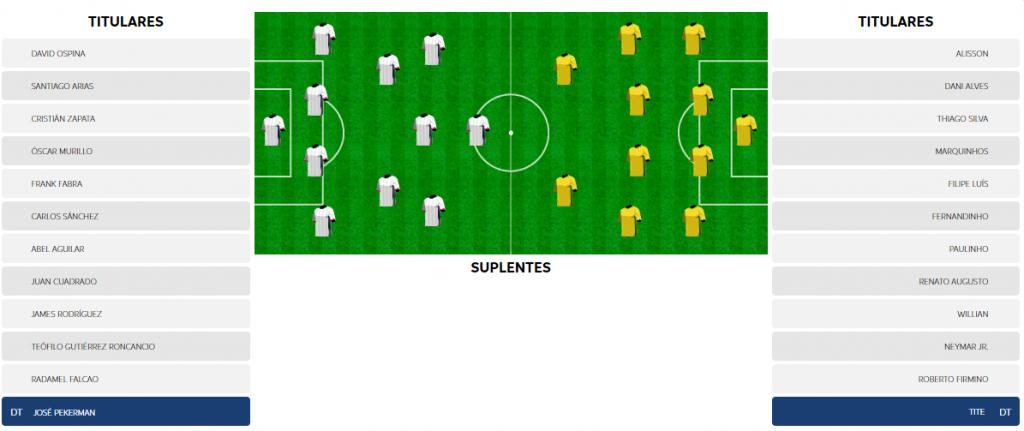 Titular Colombia vs Brasil