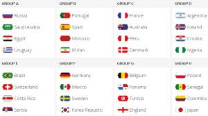 FIFA Grupos mundial Rusia 2018