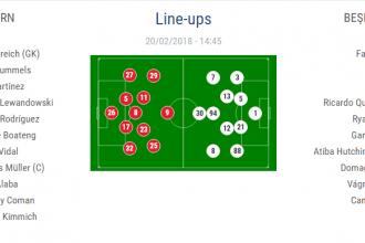 Bayern vs Besiktas