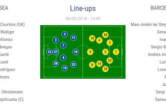 Chelsea vs Barcelona 20-2-2018