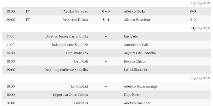 Fecha 3 Liga Aguila 2018 - 1