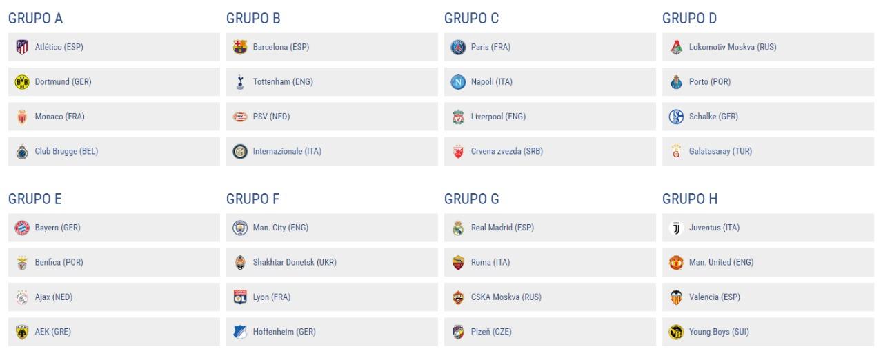Grupos Champions 2018-2019