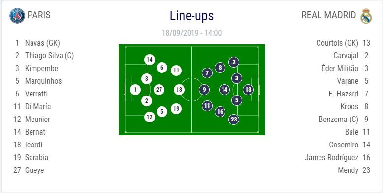Lineups PSG vs Real Madrid