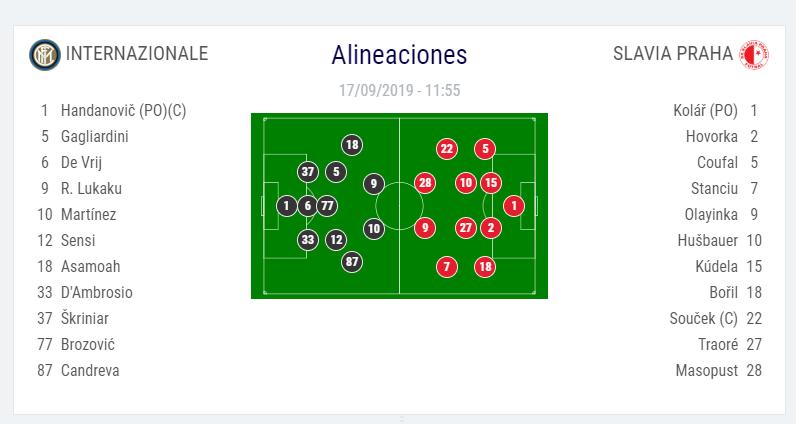 Lineups Inter de Milán vs Slavia Praga