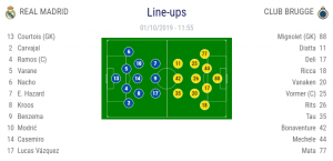 Lineups Real Madrid vs Brujas