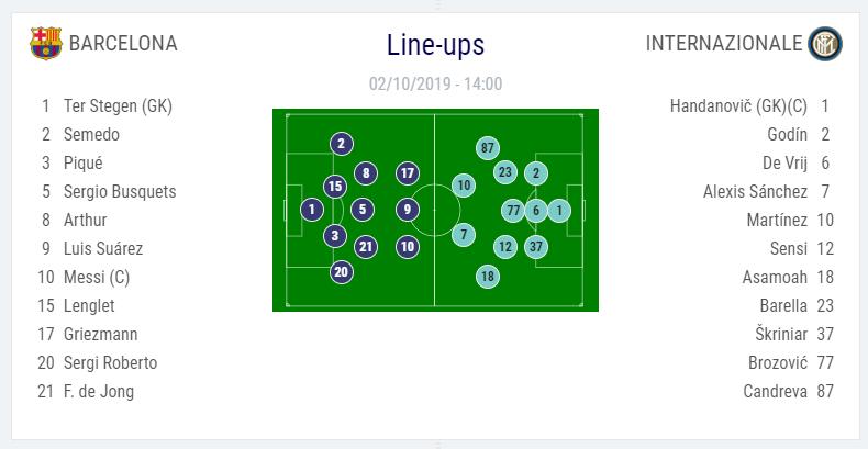 Lineups Barcelona vs Inter de Milan