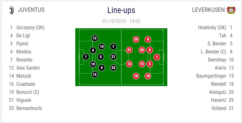 Lineups Juventus vs Leverkusen