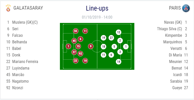 Lineups Galatasaray vs PSG