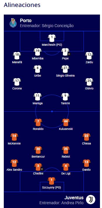 Alineaciones Porto vs Juventus